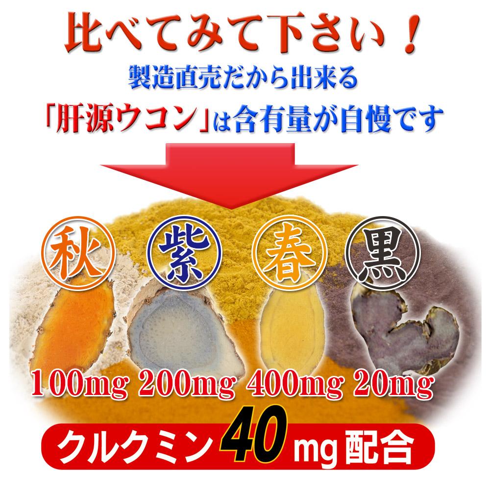 比べてみて下さい!製造直売だから出来る「肝源ウコン」は含有量が自慢です。3種類(春400mg、秋100mg、紫200mg)の沖縄産ウコンに黒ウコン20mgを配合、さらにクルクミン40mgを強化