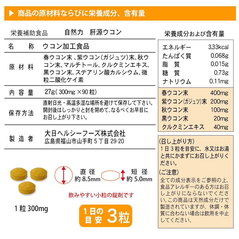 肝源ウコンの成分表