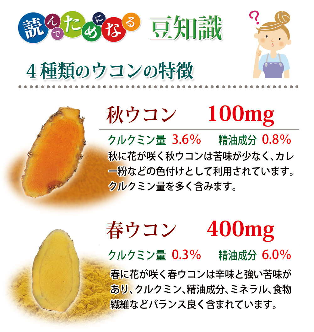肝源ウコンの4つのメリット
